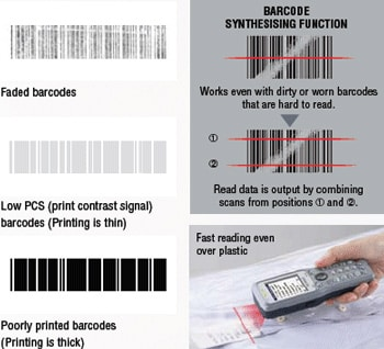 Faded barcodes / Low PCS (print contrast signal) barcodes (Printing is thin) / Poorly printed barcodes (Printing is thick)