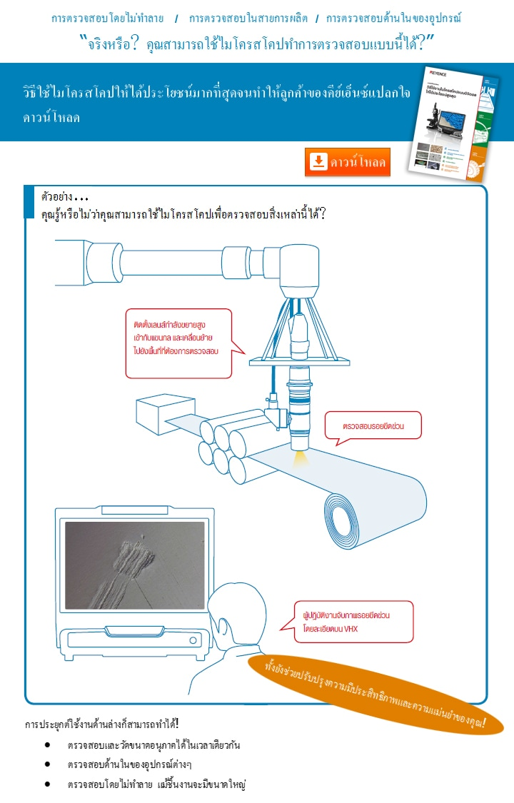 How to Get the Most from a Digital Microscope (Thai)