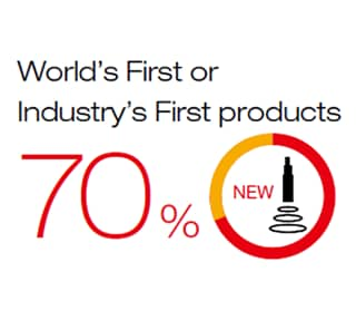 World's First or Industry's First products / 70% NEW